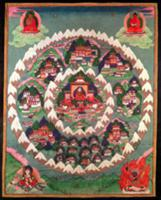 The Paradise of Shambhala, Tibetan Banner (painted