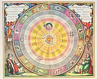 BL22556 The Copernican System,\'Planisphaerium Cop