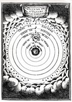 CHT223715 The Copernican System, from \'Descriptio