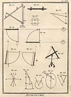 Астрономия. Параллактическая линейка Птолемея, сек