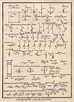 Хореография, или письменное искусство танца (Иверд