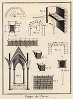 Каменные своды. Геометрия построения сводов (Иверд