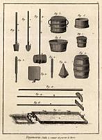Фаянсовая мастерская. Инструменты для перемешивани