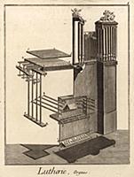 Производство музыкальных инструментов. Орган (Ивер
