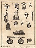 Производство музыкальных инструментов. Старинные и