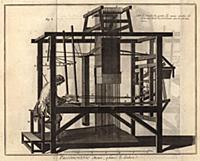 Басонная мастерская. Изготовление басона (Ивердонс