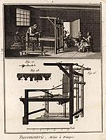 Басонная мастерская. Плетение бахромы (Ивердонская