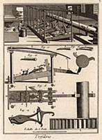 Проволочный завод. Мастерская (Ивердонская энцикло