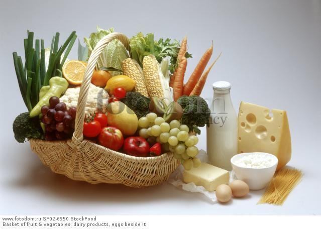 Диета сыр и фрукты
