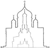 Сравнение силуэтов московских соборов и Храма Хрис